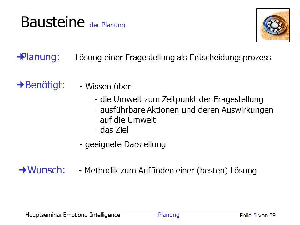 Bausteine der PlanungPlanung: Lösung einer Fragestellung als Entscheidungsprozess. Benötigt: Wissen über.