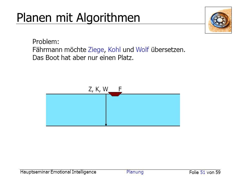 Planen mit Algorithmen