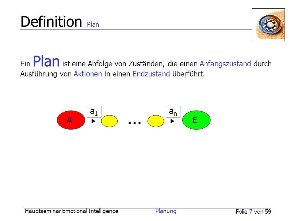 Definition Plan … a1 an A E