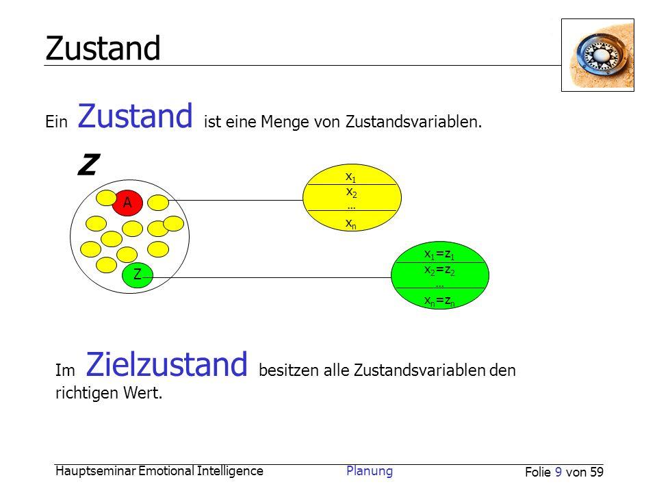 Zustand Z Ein Zustand ist eine Menge von Zustandsvariablen.