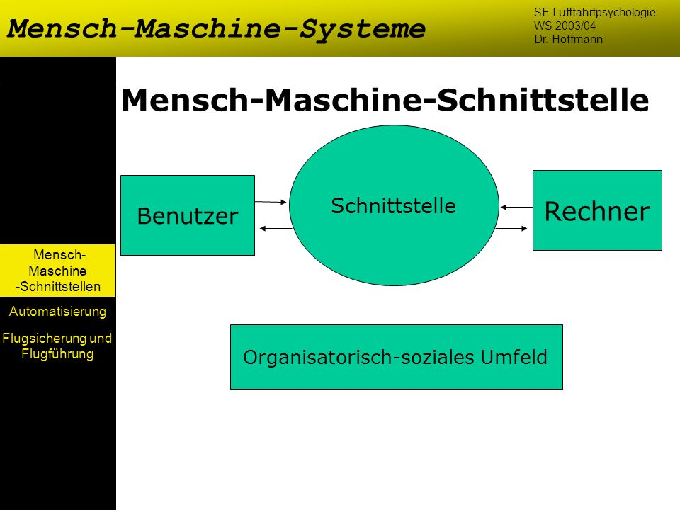 Mensch-Maschine-Systeme