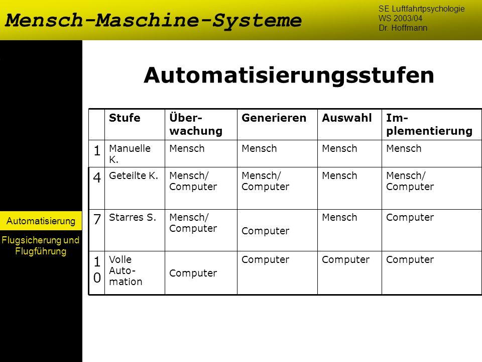 Automatisierungsstufen