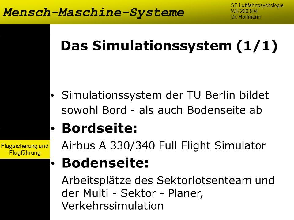 Das Simulationssystem (1/1)