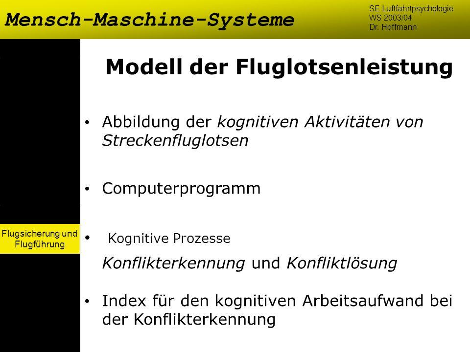 Modell der Fluglotsenleistung