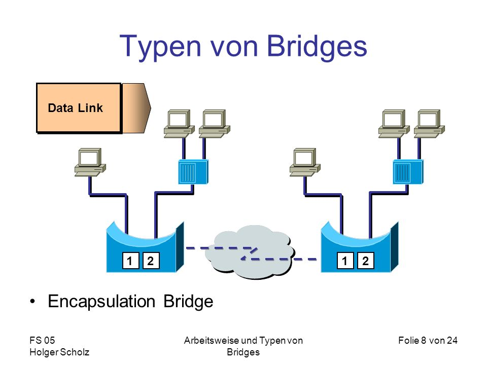 Arbeitsweise und Typen von Bridges