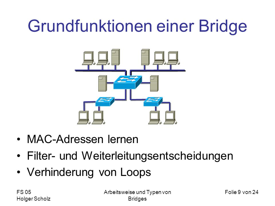 Grundfunktionen einer Bridge