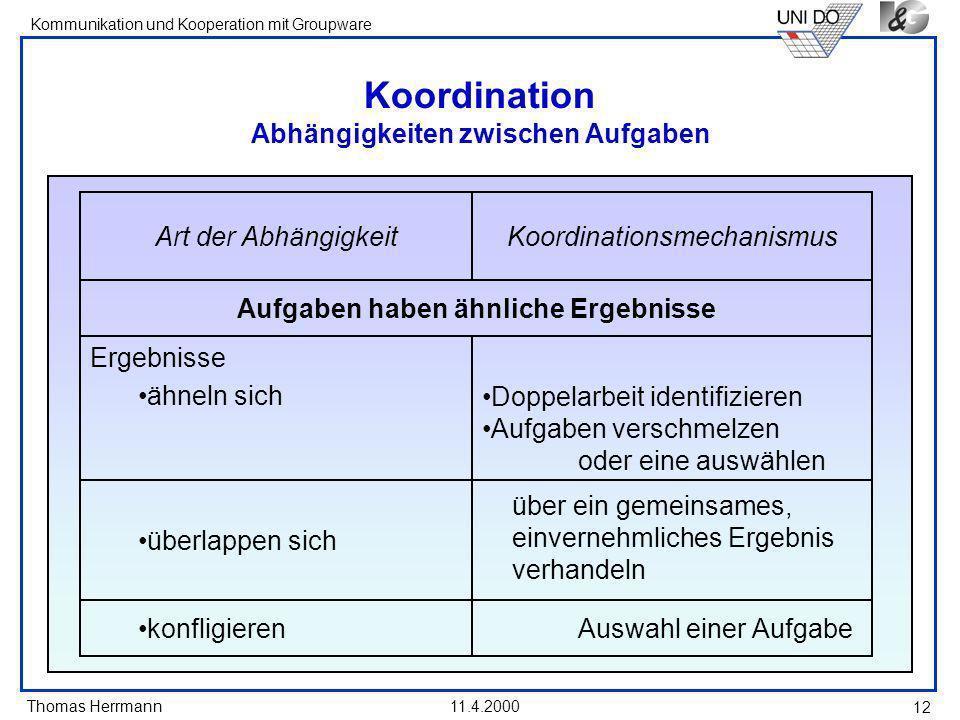 Koordination Abhängigkeiten zwischen Aufgaben