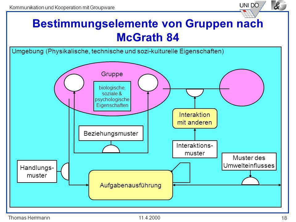 Bestimmungselemente von Gruppen nach McGrath 84