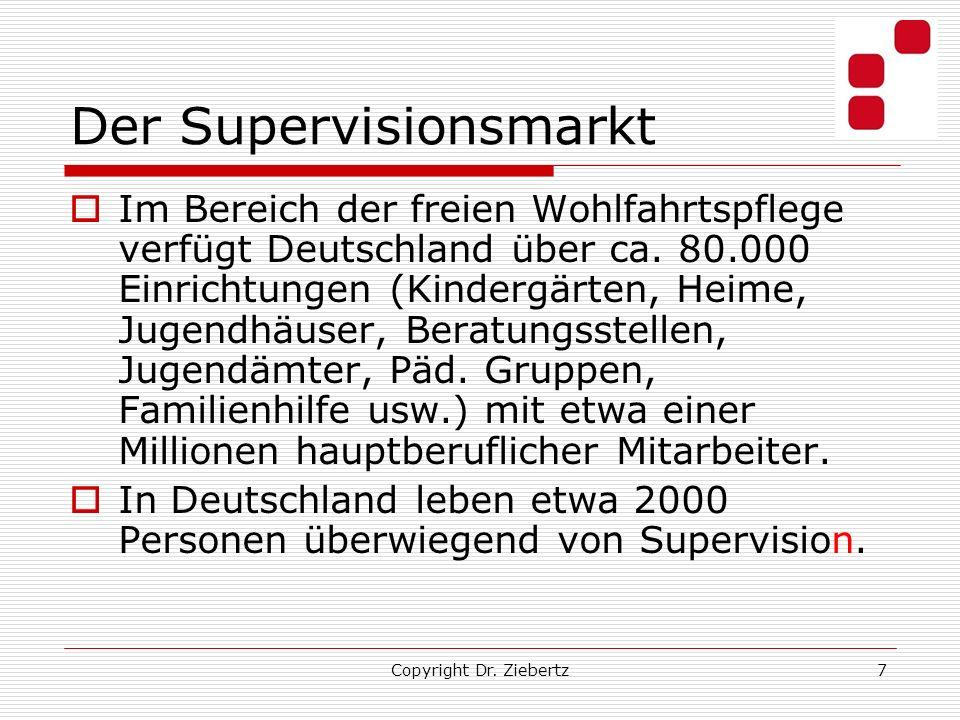 Der Supervisionsmarkt