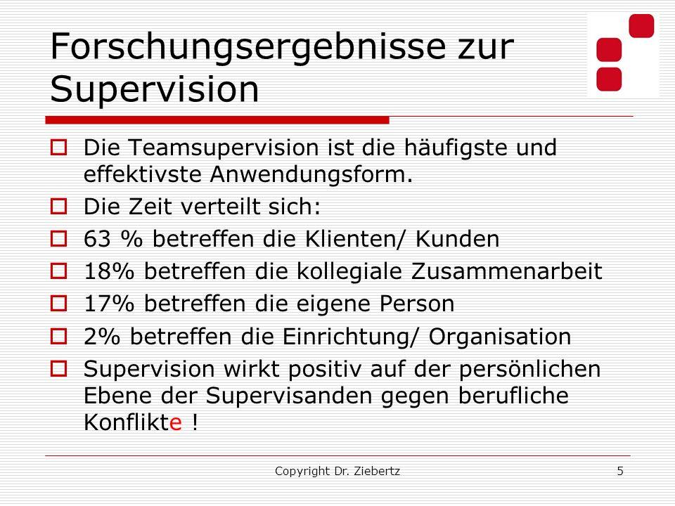 Forschungsergebnisse zur Supervision