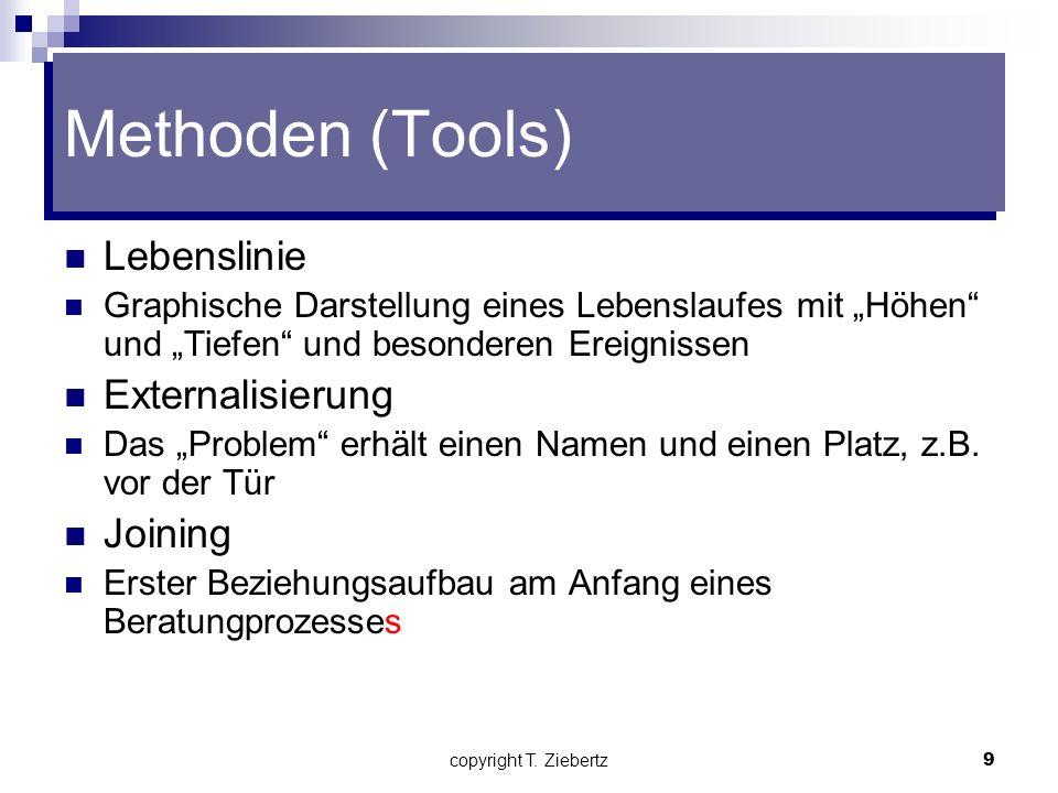 Methoden (Tools) Lebenslinie Externalisierung Joining