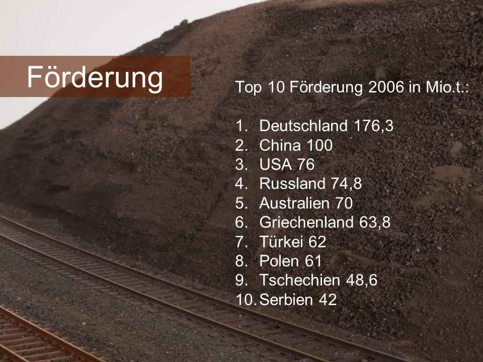 Förderung Top 10 Förderung 2006 in Mio.t.: Deutschland 176,3 China 100