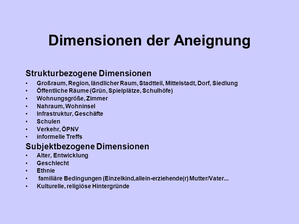 Dimensionen der Aneignung