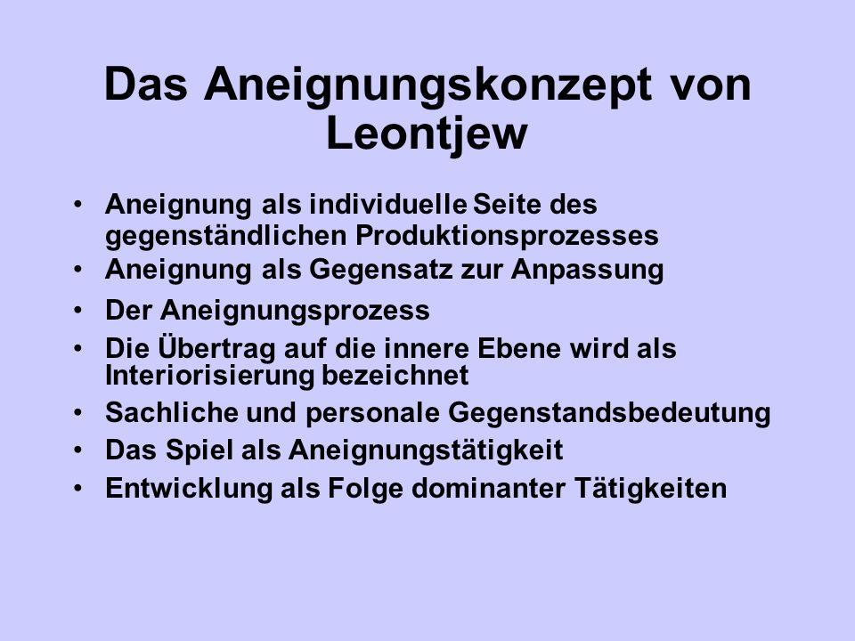 Das Aneignungskonzept von Leontjew