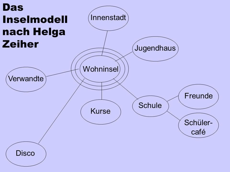 Das Inselmodell nach Helga Zeiher