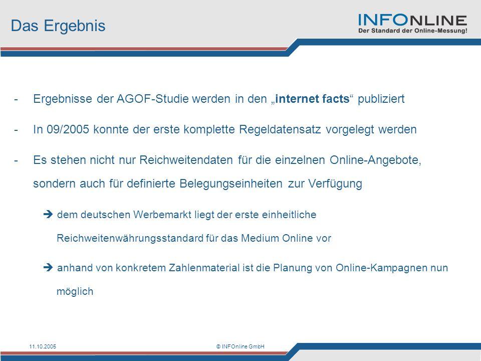 """Das ErgebnisErgebnisse der AGOF-Studie werden in den """"internet facts publiziert."""