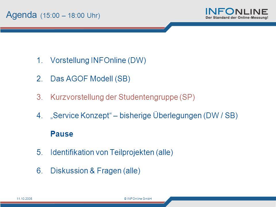 Agenda (15:00 – 18:00 Uhr) Vorstellung INFOnline (DW)
