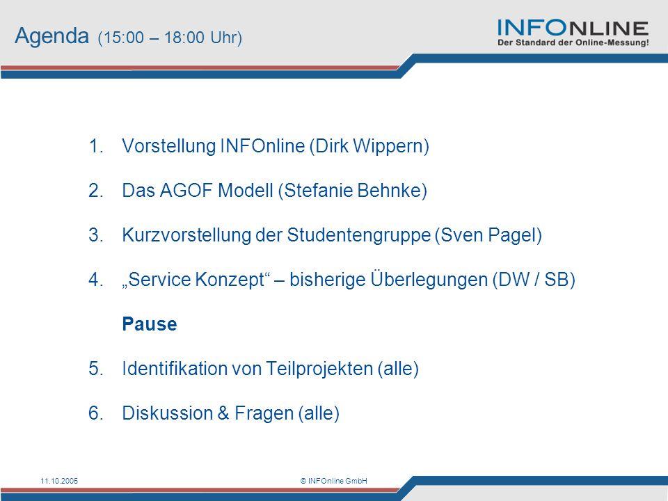 Agenda (15:00 – 18:00 Uhr) Vorstellung INFOnline (Dirk Wippern)
