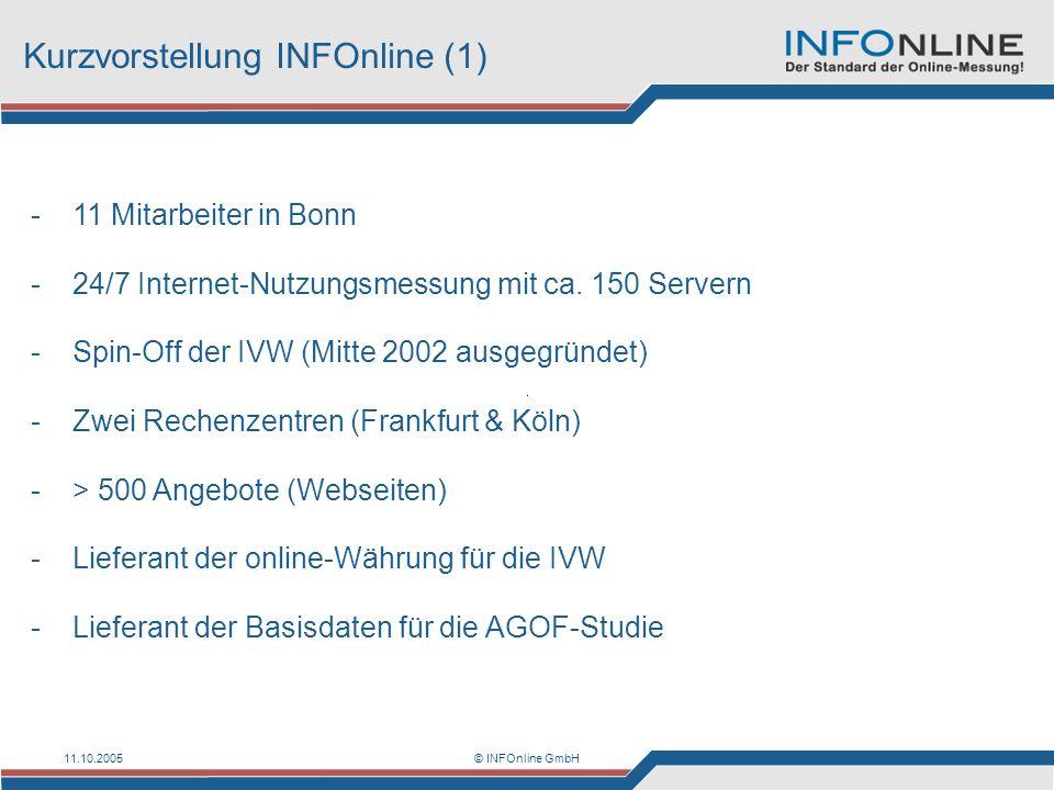 Kurzvorstellung INFOnline (1)