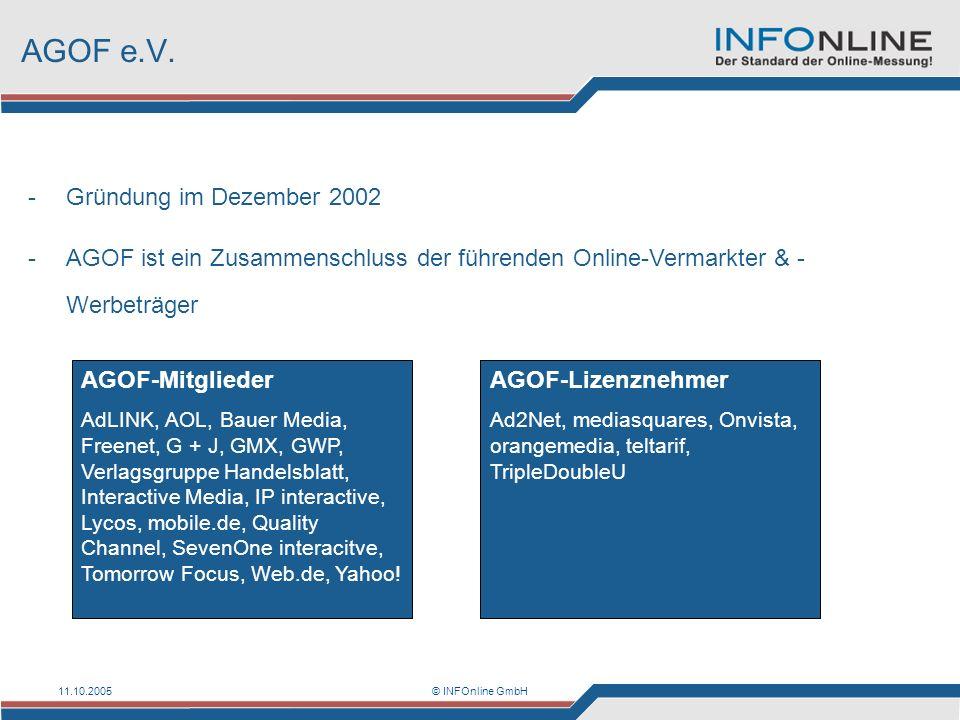 AGOF e.V. Gründung im Dezember 2002