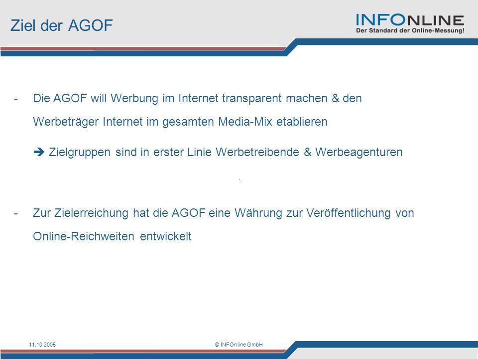 Ziel der AGOF Die AGOF will Werbung im Internet transparent machen & den Werbeträger Internet im gesamten Media-Mix etablieren.