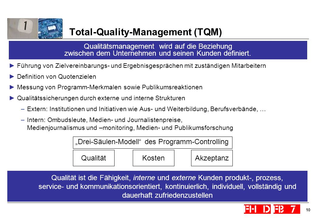 Total-Quality-Management (TQM)