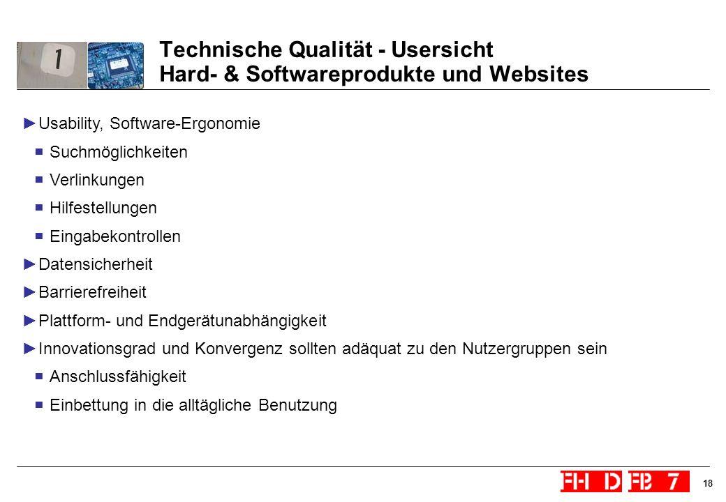 Technische Qualität - Usersicht Hard- & Softwareprodukte und Websites