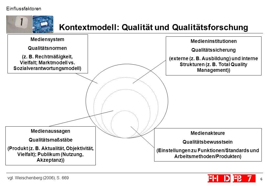 Kontextmodell: Qualität und Qualitätsforschung