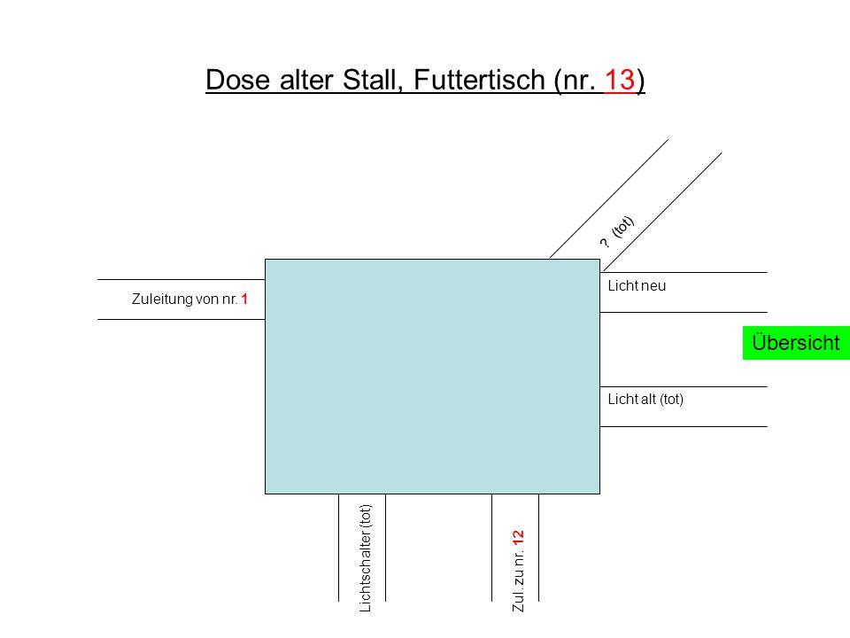 Dose alter Stall, Futtertisch (nr. 13)