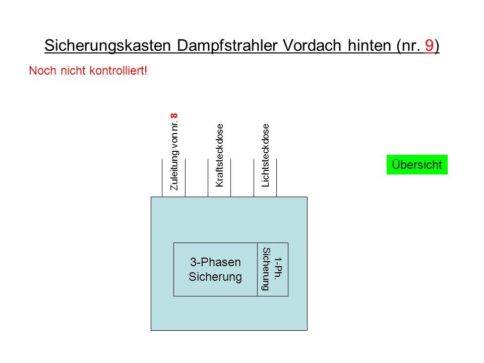 Sicherungskasten Dampfstrahler Vordach hinten (nr. 9)