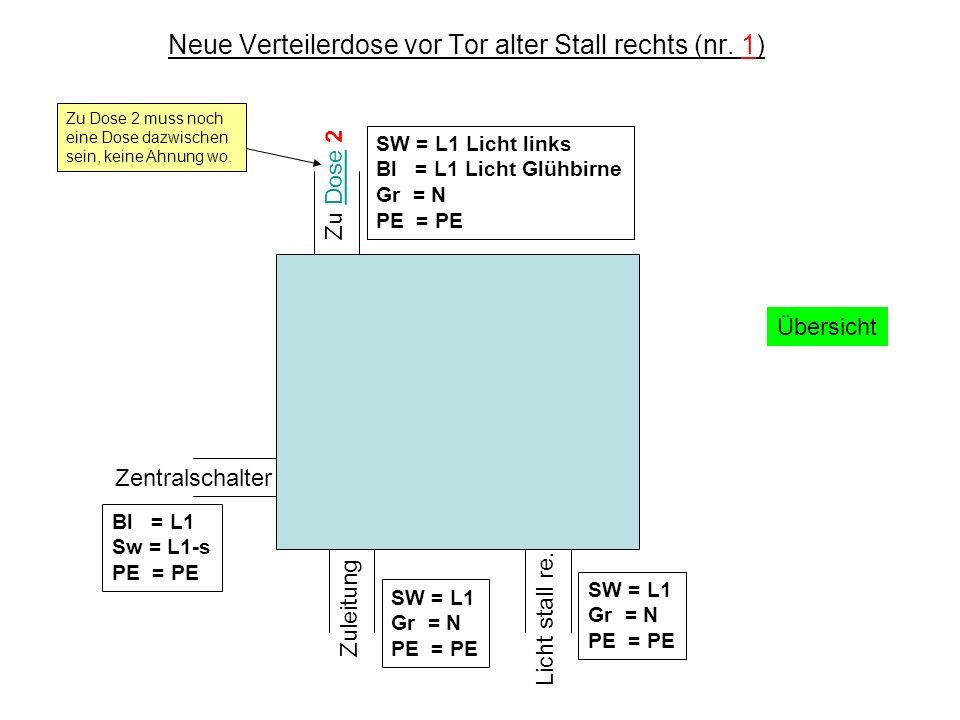 Neue Verteilerdose vor Tor alter Stall rechts (nr. 1)