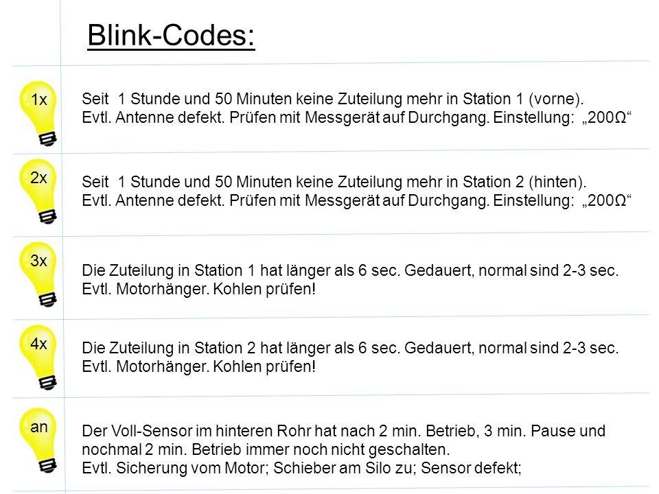 Blink-Codes: 1x. Seit 1 Stunde und 50 Minuten keine Zuteilung mehr in Station 1 (vorne).