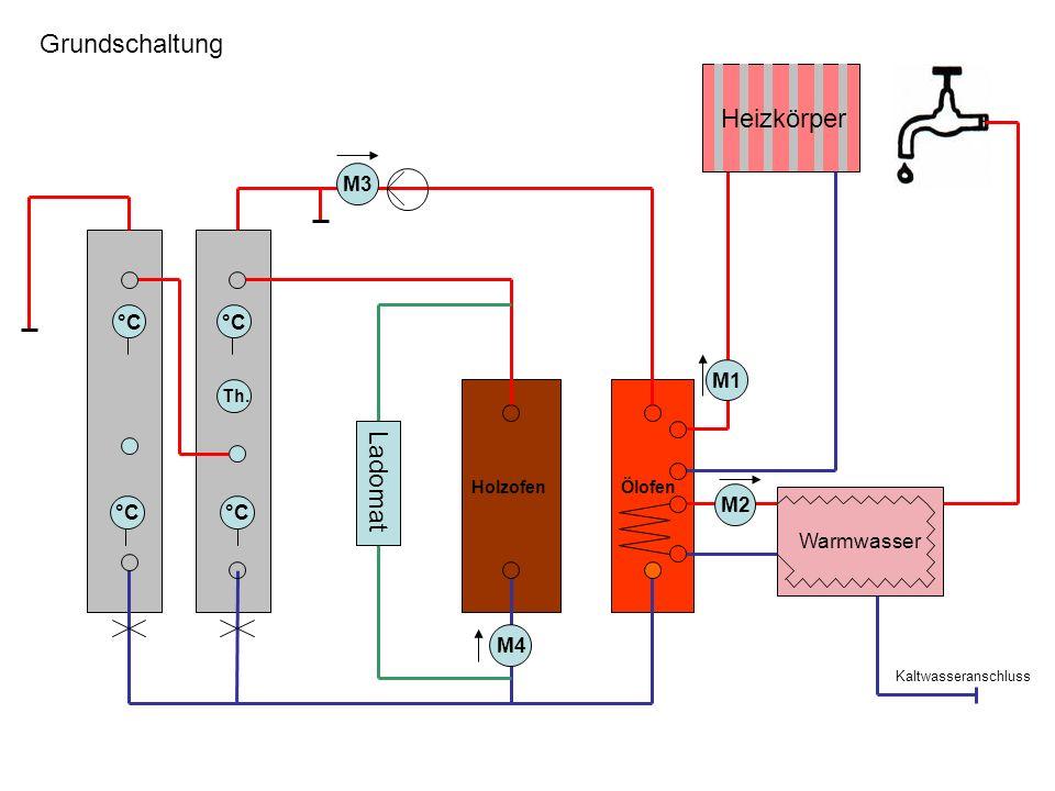 Grundschaltung Heizkörper Ladomat M3 °C °C M1 M2 Warmwasser °C °C M4