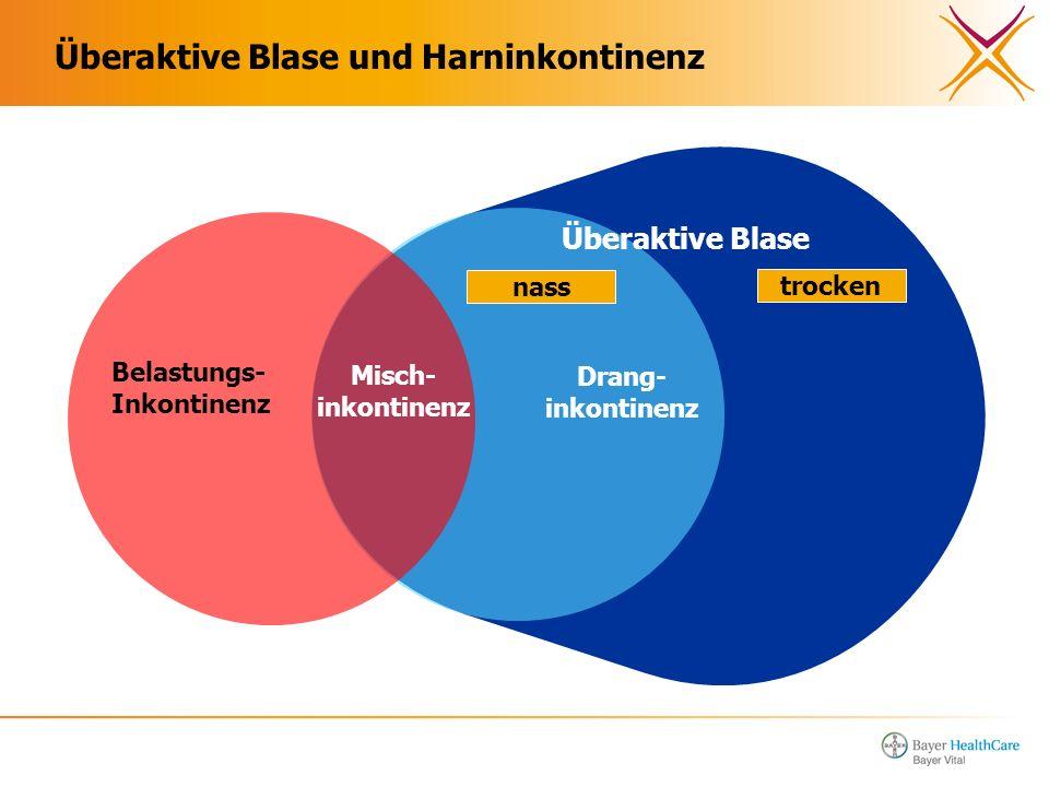 Überaktive Blase und Harninkontinenz