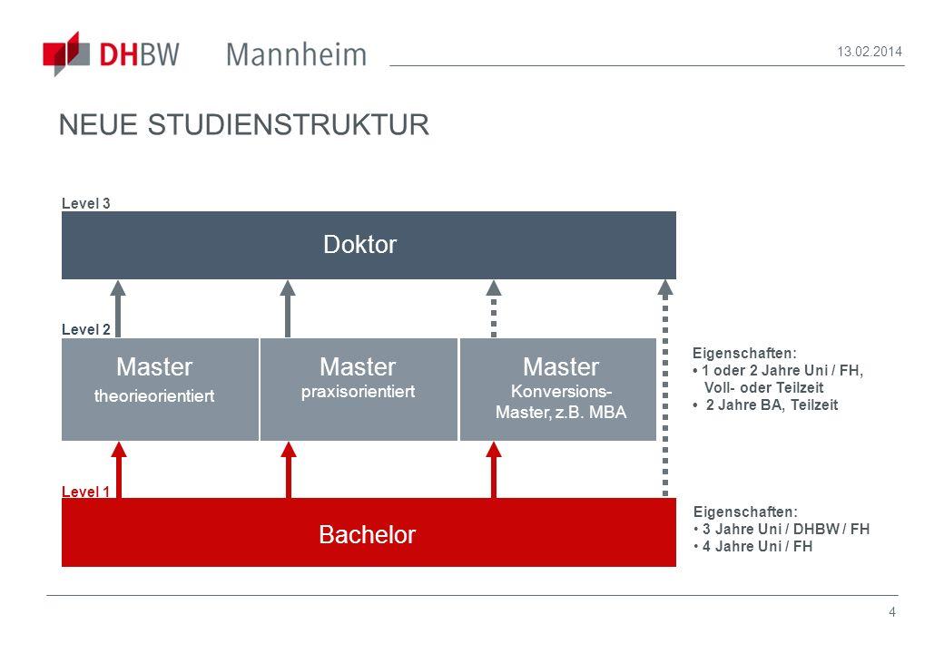 NEUE STUDIENSTRUKTUR Doktor Master Master Master Bachelor