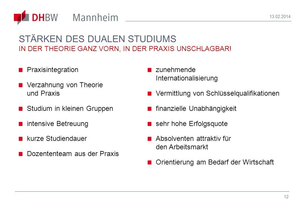 28.03.2017 STÄRKEN DES DUALEN STUDIUMS IN DER THEORIE GANZ VORN, IN DER PRAXIS UNSCHLAGBAR! Praxisintegration.