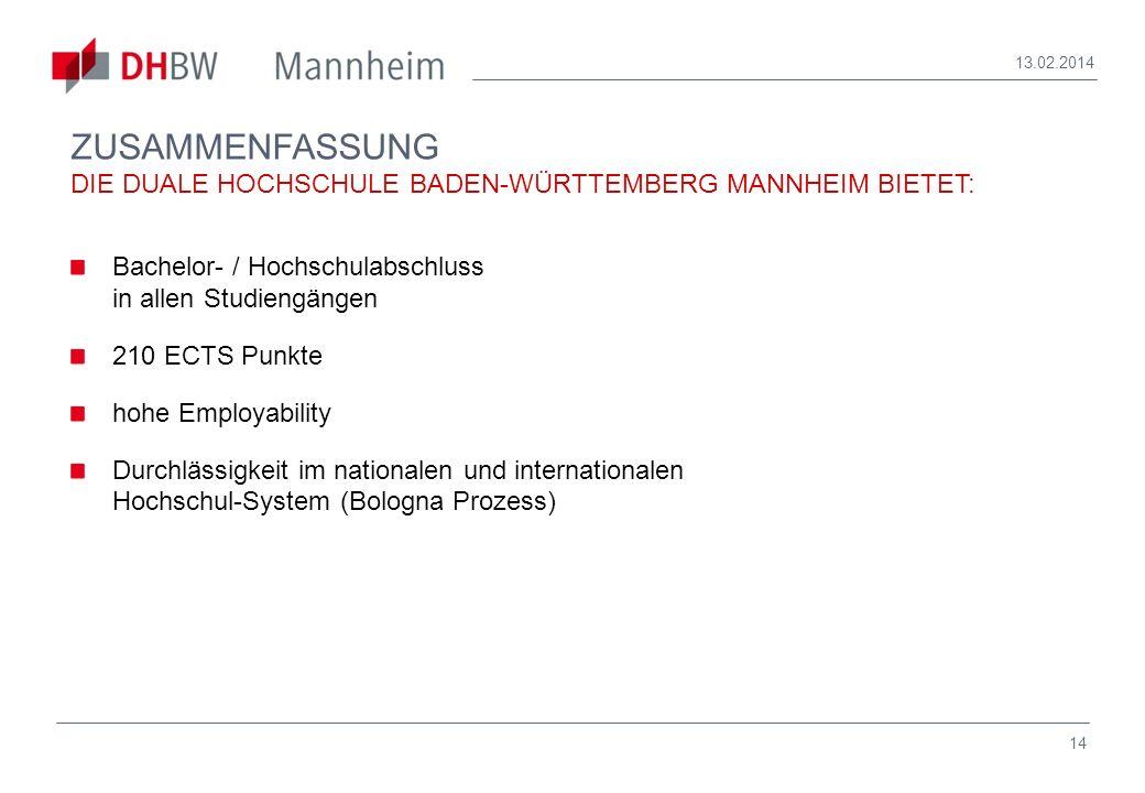 28.03.2017 ZUSAMMENFASSUNG DIE DUALE HOCHSCHULE BADEN-WÜRTTEMBERG MANNHEIM BIETET: Bachelor- / Hochschulabschluss in allen Studiengängen.