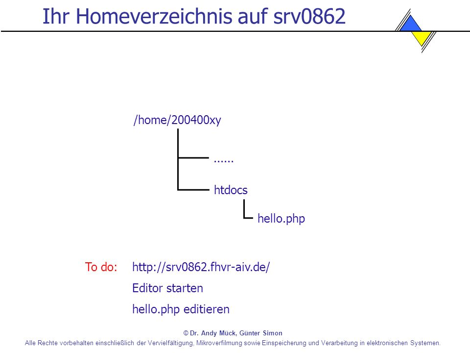 Ihr Homeverzeichnis auf srv0862