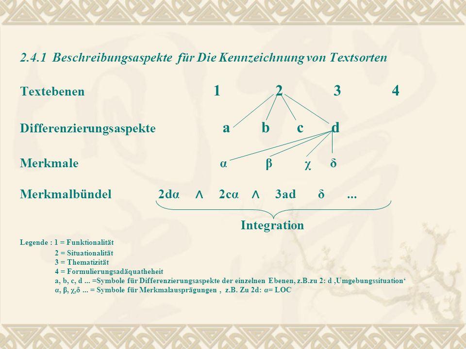 2.4.1 Beschreibungsaspekte für Die Kennzeichnung von Textsorten