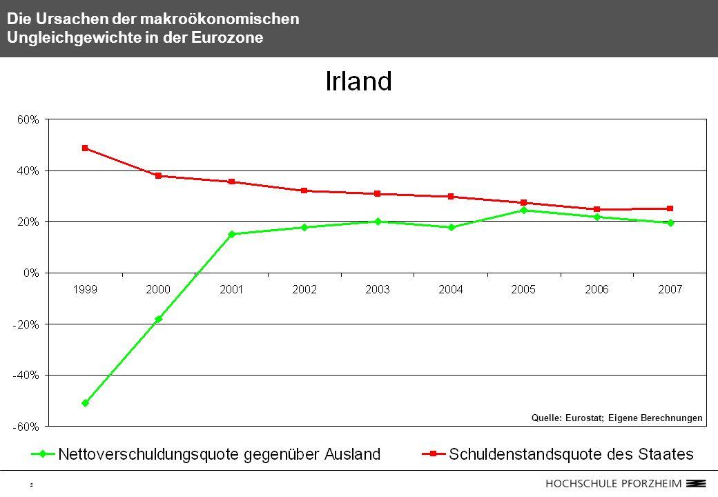 Die Ursachen der makroökonomischen Ungleichgewichte in der Eurozone