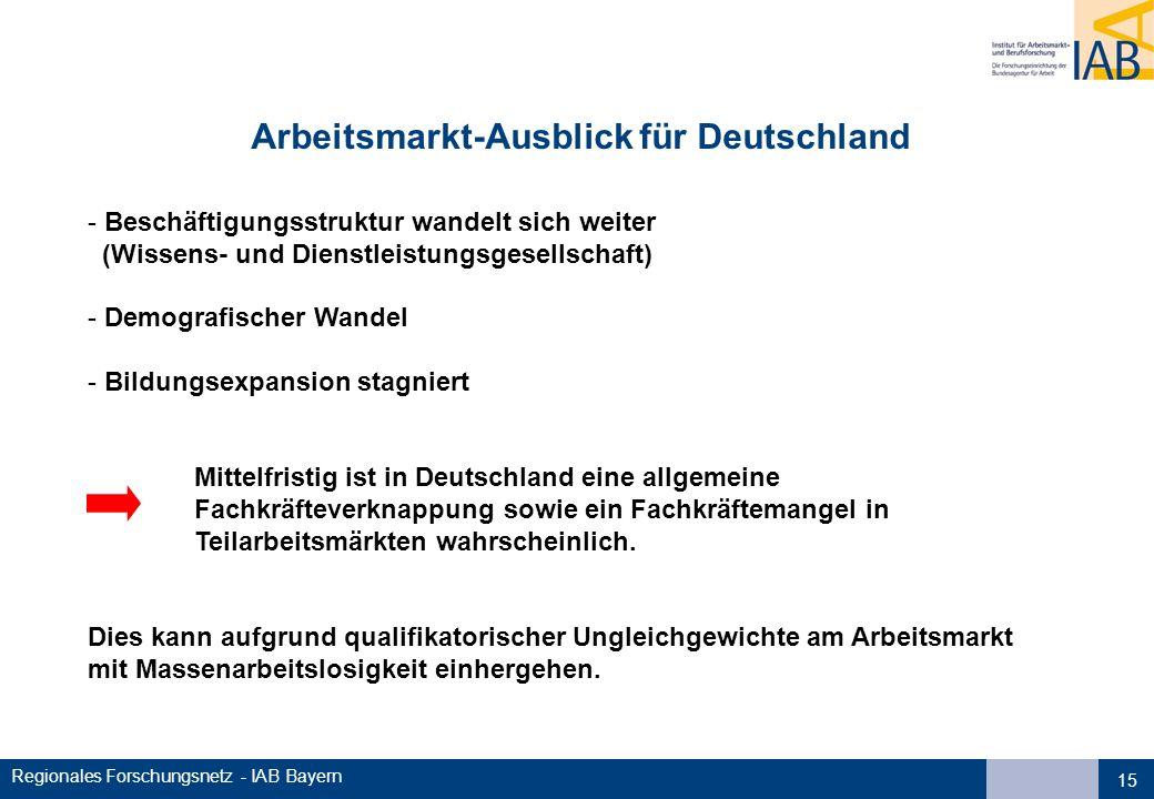 Arbeitsmarkt-Ausblick für Deutschland