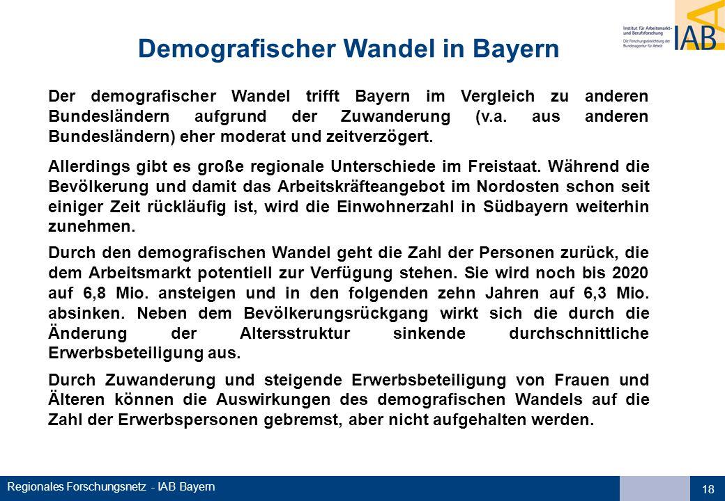 Demografischer Wandel in Bayern