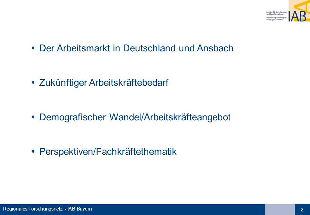 Der Arbeitsmarkt in Deutschland und Ansbach
