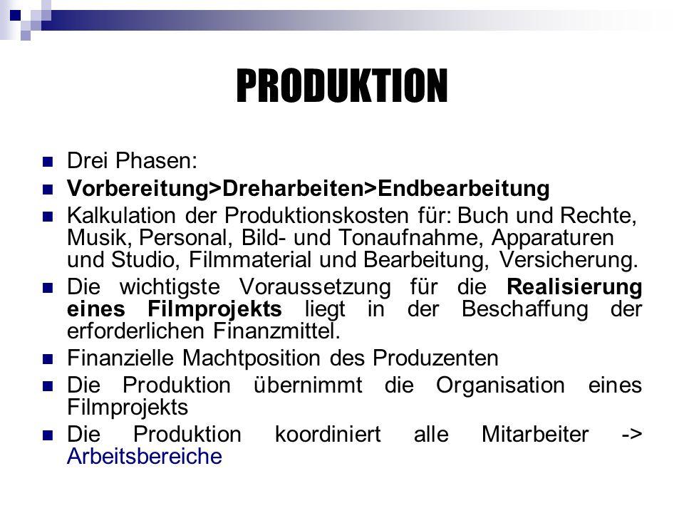 PRODUKTION Drei Phasen: Vorbereitung>Dreharbeiten>Endbearbeitung