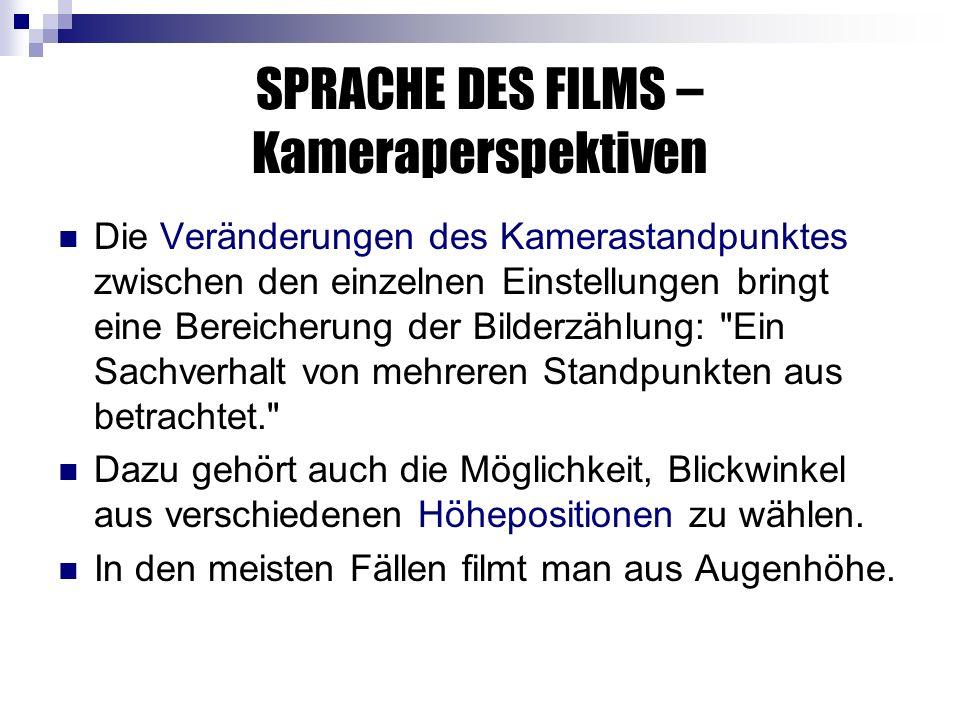 SPRACHE DES FILMS – Kameraperspektiven