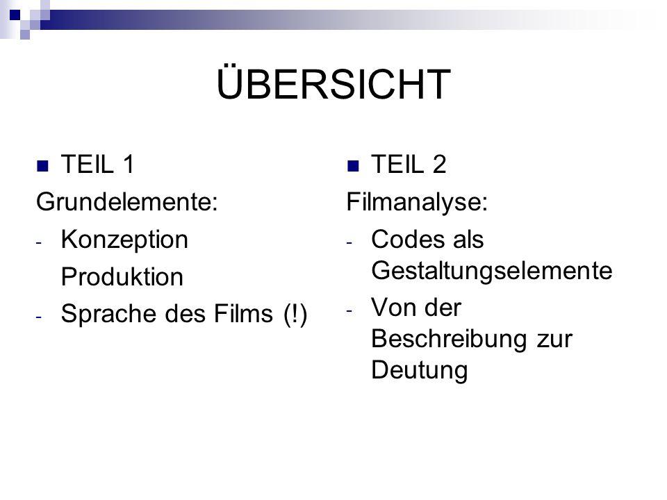 ÜBERSICHT TEIL 1 Grundelemente: Konzeption Produktion