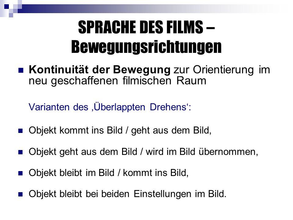 SPRACHE DES FILMS – Bewegungsrichtungen