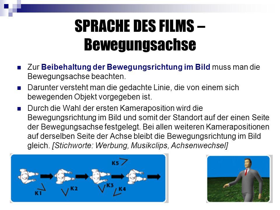 SPRACHE DES FILMS – Bewegungsachse