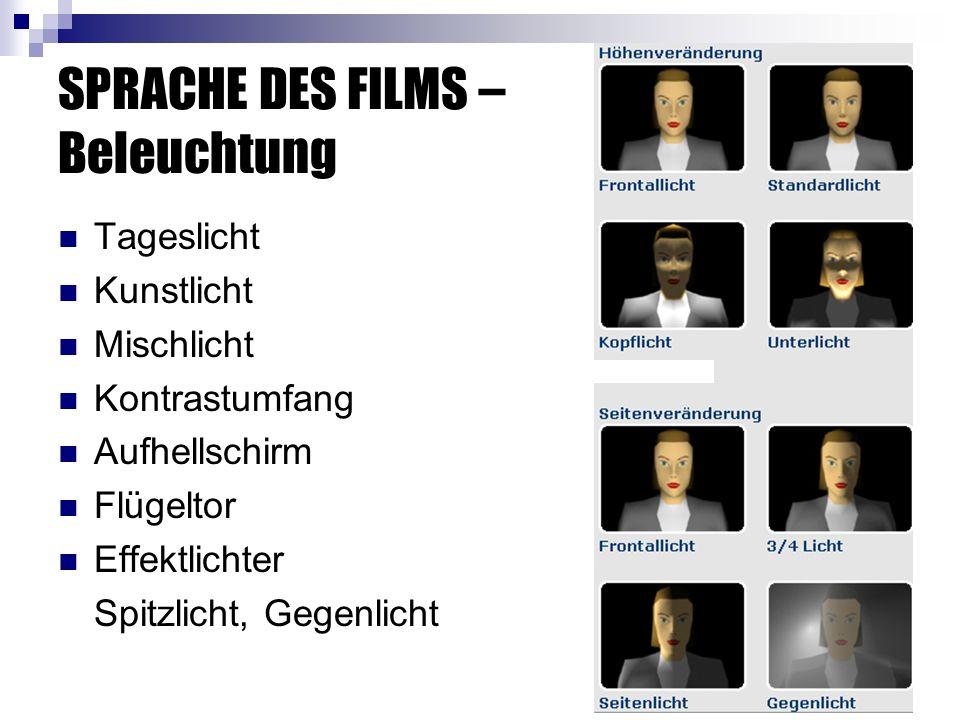 SPRACHE DES FILMS – Beleuchtung