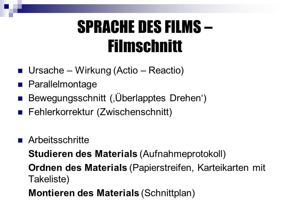SPRACHE DES FILMS – Filmschnitt